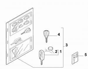 KEY KIT AND OPENING SYSTEM